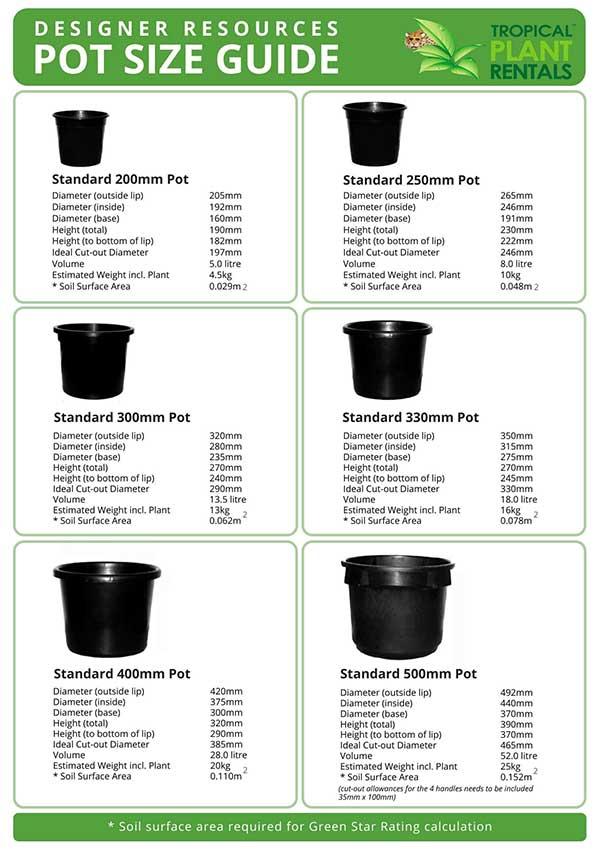 Designer Resources Pot Size Guide