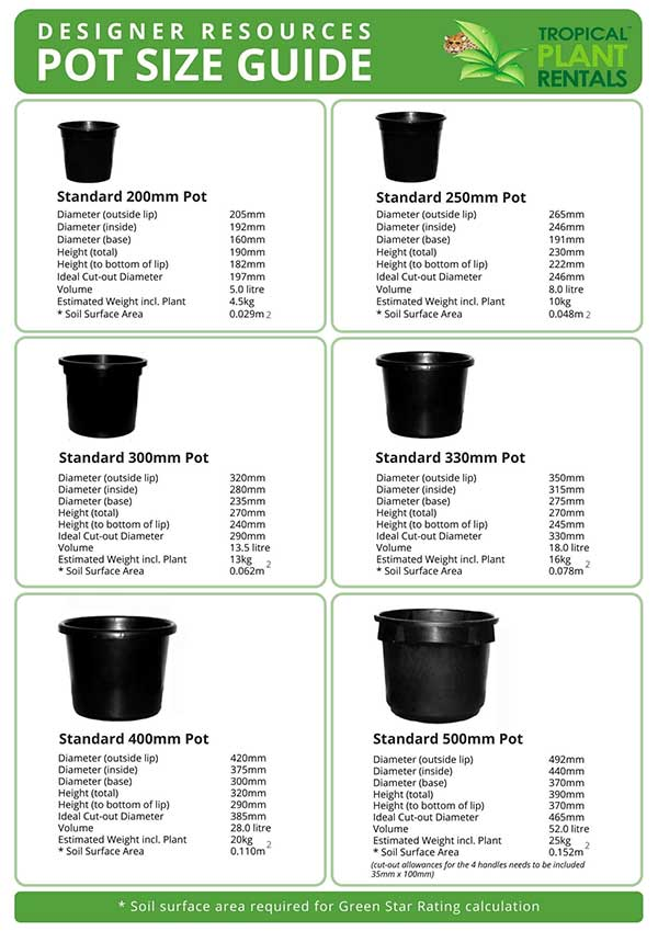 Designer Resources Pot Size Guide